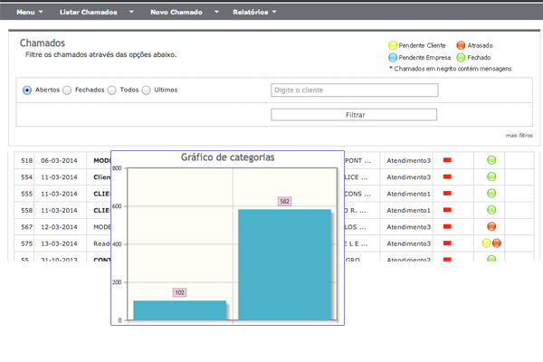 Screenshot InCallCenter tela de chamados